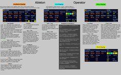 Ableton Operator cheat sheet