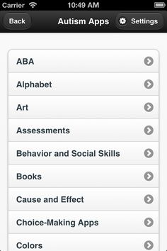 An app that contains a list of apps that can be useful for children or adults with #Autism