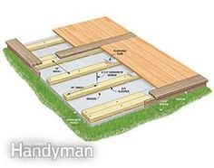 to Build a Deck Over a Concrete Patio Cover front porch with weathered wood for beachy look! This cutaway shows how to build a deck over a concrete patio.Beachy Beachy is a surname of Amish origin. Notable people with the surname include: Deck Over Concrete, Concrete Porch, Cement Patio, Concrete Patios, Concrete Slab, Clay Pavers, Porch Tile, Broken Concrete, Porch Wood