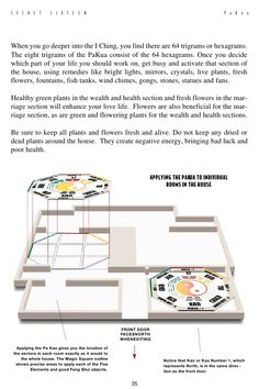 17           Activate your Wealth Corner - Southeast  The wealth or money corner is the Southeast section of a room or hou...