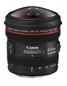 Prime Lenses vs Zoom Lenses - Photography Tips