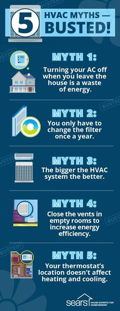 There are things about your heating, ventilation and air conditioning system that you've got all wrong. We're busting some of the most common HVAC myths to help keep your home comfortable — and keep your HVAC system in good working order. Visit our blog for more myths and helpful tips.