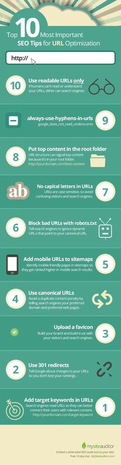 10 Top Ways To Optimize Your URL For Search Engines.// SEO for therapists