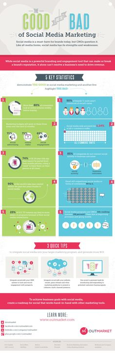 The Good and Bad of #SocialMedia Marketing - #infographic