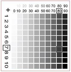Полутоновая матрица - результат - параметры лазера