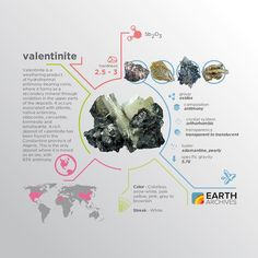 Valentinite is named in honour of Basilius Valentinus a writer on alchemy and the first author to give a detailed description of antimony and its compounds.