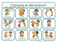 Vos créations Autism Education, Baby Education, French Teaching Resources, Teaching Tools, Classroom Management Techniques, Management Tips, French Expressions, Social Stories, French Lessons