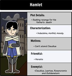Shakespeare's Hamlet as a Tragic Hero