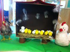 Rekenactiviteit bij Dotties eieren (periode voor Pasen). (Dottie legt er elke dag een paar eieren bij, grafiek bijhouden). Op een gegeven moment komen er steeds wat eieren uit. Blog van Floortje. Zie ook bord verteltafel.