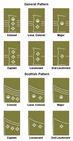 BRITISH ARMY - Officer insignia of rank as worn on the sleeves in the World War I period. Military Ranks, Military Insignia, Military History, Military Uniforms, Military Gear, British Army Uniform, British Uniforms, Navy Ranks, Colonel
