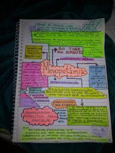 Meu resumo sobre a Mesopotâmia!! Talvez possa te ajudar, experimente!! Mental Map, Study Organization, Student Motivation, School Notes, Studyblr, Study Notes, Student Life, Hand Lettering, Diy And Crafts