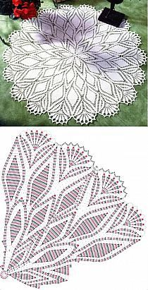 szydełko / serweta na Stylowi.pl I see baby blanket!Crochet Lace Table Round with Diagram - SalvabraniThis Pin was discovered by Gal Vintage crochet tablecloth or throw with by thewingthing salvabrani – artofit – Artofit Agnieszka G-osz's media conte Filet Crochet, Crochet Doily Diagram, Crochet Diy, Crochet Doily Patterns, Crochet Mandala, Crochet Round, Thread Crochet, Crochet Motif, Crochet Designs