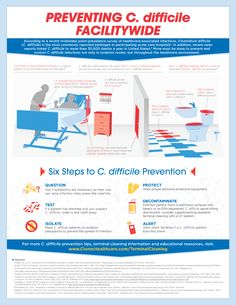 Preventing C. difficile by @Clorox  The first step to a clean healthcare environment is knowledge.