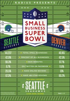 Seattle vs. Denver: Who Won the Small Business Super Bowl 2014? | @FiveStars Blog #smallbusiness