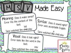 This freebie is a poster to help teachers better analyze their students' errors on running records. Determine if students are using meaning, syntax, or visual cues while reading. This poster can be used as a cheat sheet for any running record. Check out my blog post about how to analyze MSV!
