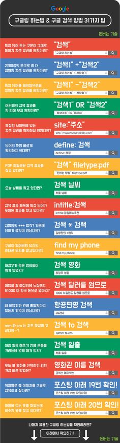 Find My Phone, Information Technology, Wise Quotes, Study Tips, Life Skills, Better Life, Good To Know, Cool Words, Sentences