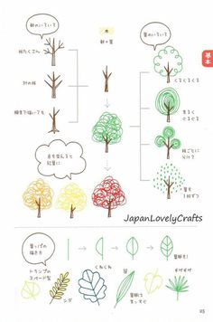 Seasonal Illustration Kamo Japanese Drawing by JapanLovelyCrafts - tree leaf doodles Easy Drawing Tutorial, Drawing Tutorials, Drawing Ideas, Drawing Tips, Drawing Art, Mandala Drawing, Drawing Poses, Figure Drawing, Art Tutorials