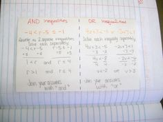 Compound Inequalities Foldable - Outside