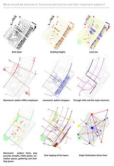 from Complete portfolio Architecture is often a Highly-priced Area! Site Analysis Architecture, Architecture Concept Diagram, Architecture Panel, Architecture Portfolio, Urban Design Concept, Urban Design Diagram, Urban Design Plan, Urbane Analyse, Urban Planning