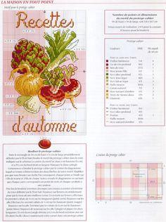 Vegetables 2/2