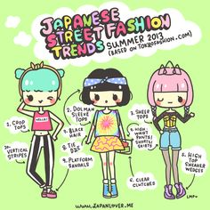 We did a ✿ cute ✿ diagram based on Tokyo Fashion's article about Japanese Street Fashion Summer Trends!!! (╯^▽^)╯(Read their article here: http://tokyofashion.com/japanese-street-fashion-trends-summer-2013/)   Which one would you LOVE to wear?  (Yup, some of these trends can totally be worn by fashionable men too!☆)
