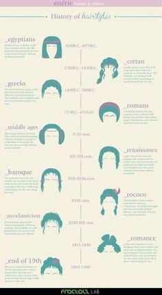 Learn yo' hair history ...