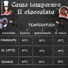 temperare cioccolato Sweet Recipes, Cake Recipes, Cooking For Dummies, Cake Decorating Tips, Sweet Cakes, Baking Tips, Sweet Life, Chocolate Recipes, Food Hacks