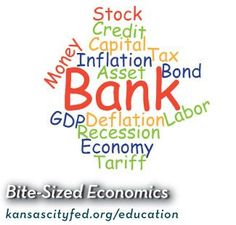 """What comes to mind when you hear the word """"bank?"""" Play a game of free association using words from the Fifty Nifty or Core Concept Cards. Identify a target word, and then quickly write as many other related words as you can in one minute. #bank #vocab #words #economics #education #activity #game Teaching Economics, Economics Lessons, Education Middle School, Elementary Education, Free Association, Financial Literacy, Teacher Resources, Personal Finance, Nifty"""