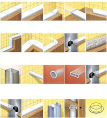 TUBO PIATTO PER CAPPE ASPIRANTI | Idee per la casa | Pinterest