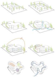 Eco Pavilhão SINICA,Diagramas