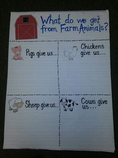 Farm animal anchor chart