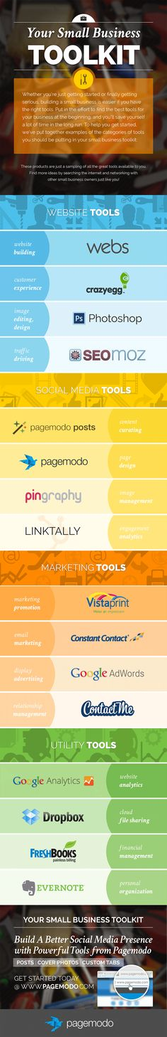 Quick reference guide to the kinds of tools every small business owner should have in their toolkit, along with some examples in each category to get you thinking