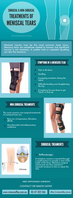 14 Best Knee Replacement images in 2017   Knee surgery, Knee