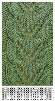 Newest Free Braid-like lace pattern of unknown origin with knitting . Concepts Braid-like lace pattern of unknown origin with knitting Braid-like lace pattern of un Lace Knitting Stitches, Knitting Machine Patterns, Lace Knitting Patterns, Knitting Charts, Lace Patterns, Knitting Designs, Hand Knitting, Stitch Patterns, Cable Knitting