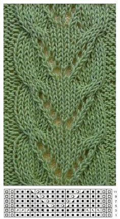 Zopfähnliches Lace-Muster unbekannter Herkunft mit Strickschrift