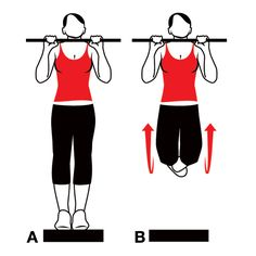 """""""Train muscles for pull-ups in only twelve weeks? I'm in! The best I can do right now is a dead hang, so I like the fact that these instructions are directed to true beginners like me."""""""