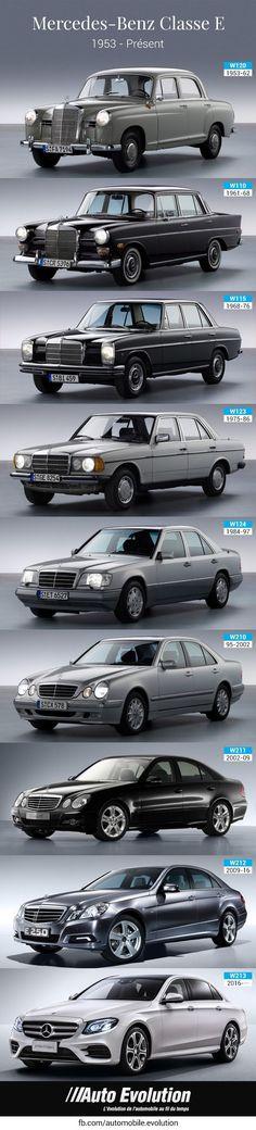Mercedes Benz E class evolution Histoire Mercedes Benz Classe E #mercedesvintagecars