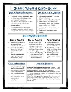 Guided Reading Quick-Guide freee