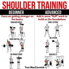 Shoulder Training: Beginner V Advanced -⠀As a beginner your focus should be on mastering the basics. Getting stronger on these and eating big.⠀-⠀That will help you gain a considerable amount of muscle. ⠀-⠀After you have been training a while and progress Weight Training Workouts, Gym Workout Tips, Workout Men, Workout Routines, Training Tips, Shoulder Routine, Ectomorph Workout, Shoulder Muscles, Aerobics Workout