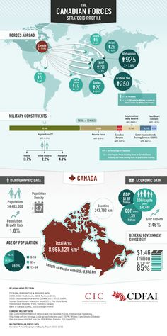 An overview of the Canadian Forces - who they are and where they serve. Created by the CIC and CDFAI. Information Graphics, Canada Travel, Data Visualization, Troops, Politics, Profile, Infographics, Military, Army