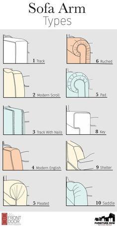 Sofa Arm Types