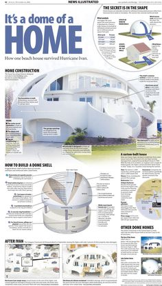In 2008 a couple with the last name Sigler built a dome house in Pensacola, Florida. It was built with the intention of surviving the frequent hurricanes that blast in from the Gulf of Mexi… Monolithic Dome Homes, Geodesic Dome Homes, Round House Plans, Earthship Home, Dome House, Earth Homes, House Built, Building A House, Pensacola Florida