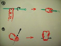 Picture of Making the Flower.