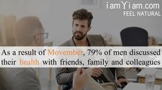 As a result of Movember, 79% of men discussed their health with friends, family and colleagues
