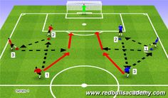 Combination Shooting: Create two fairly small triangles about 15 yards from each o…; - Combination Shooting: Create two fairly small triangles about Soccer Shooting Drills, Soccer Practice Drills, Football Coaching Drills, Soccer Training Drills, Football Workouts, Soccer Skills, Youth Soccer, Football Soccer, Hockey