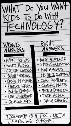 What do you want kids to do with technology?http://www.educatorstechnology.com/2013/07/8-things-kids-should-be-able-to-do-with.html