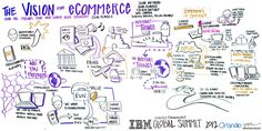 The Vision for eCommerce