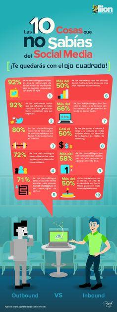 Hola: Una infografía con 10 cosas que no sabías de Redes Sociales. Vía Un saludo