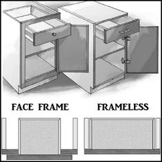 https://www.google.ch/search?q=face frame cabinet