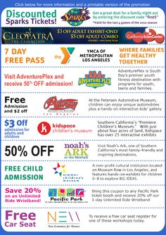 Museum of play coupons